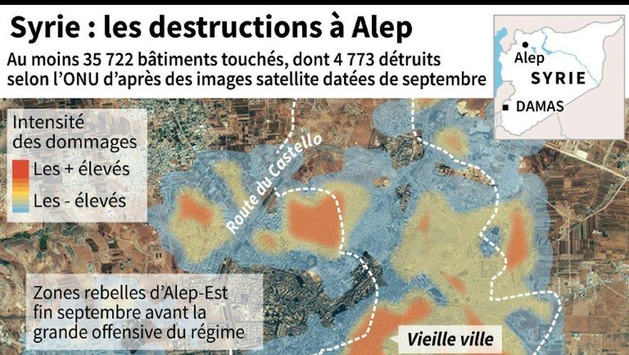 Syrie : les destructions à Alep