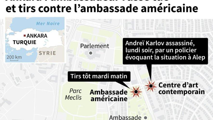 Ankara : ambassadeur russe tué et tirs contre l'ambassade américaine