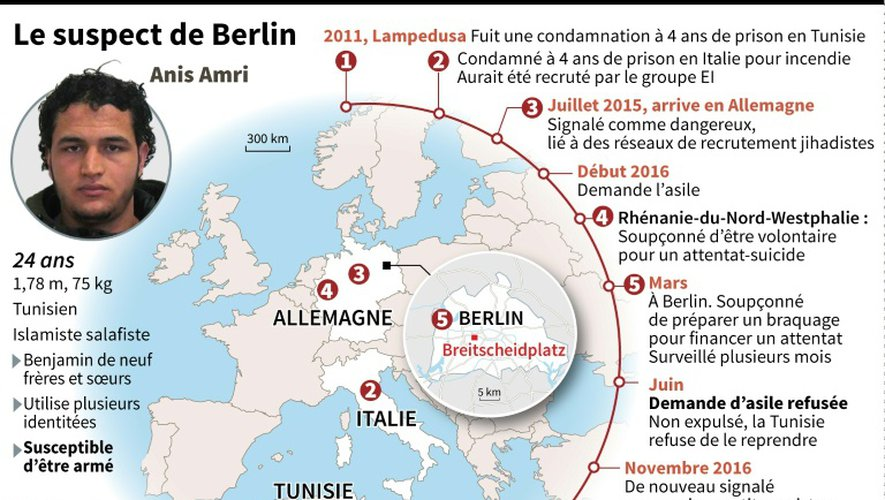 Le suspect de l'attentat de Berlin