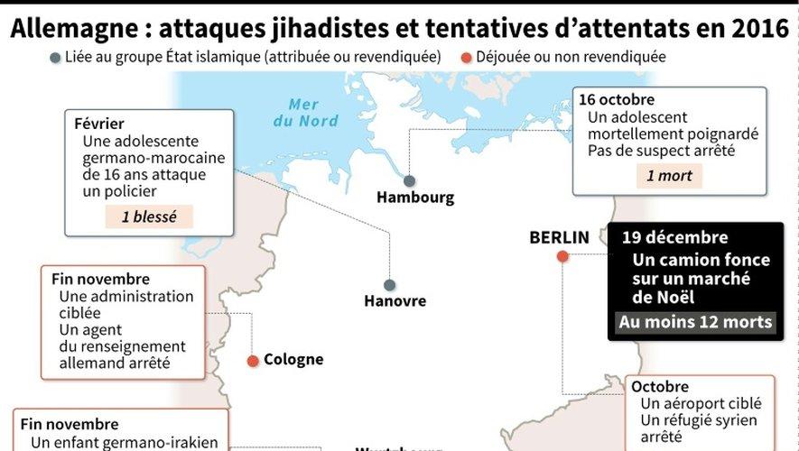 Allemagne: attaques jihadistes et tentative d'attentat en 2016
