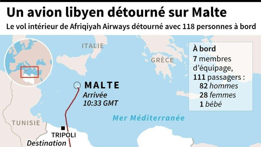 Un avion libyen détourné sur Malte