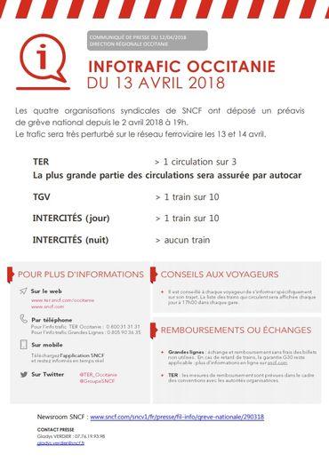 Grève SNCF : les prévisions de trafic en Occitanie pour ce vendredi 13 avril