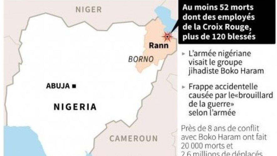 Un camp de déplacés bombardé par erreur.