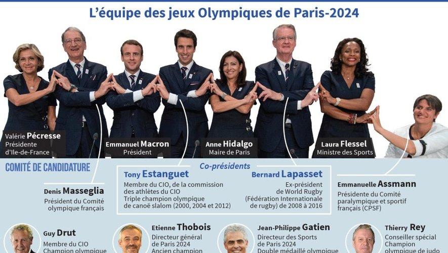 Paris a désormais 7 ans pour préparer ses Jeux olympiques