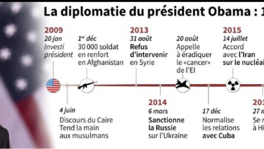 La diplomatie de Barack Obama en 10 dates clés