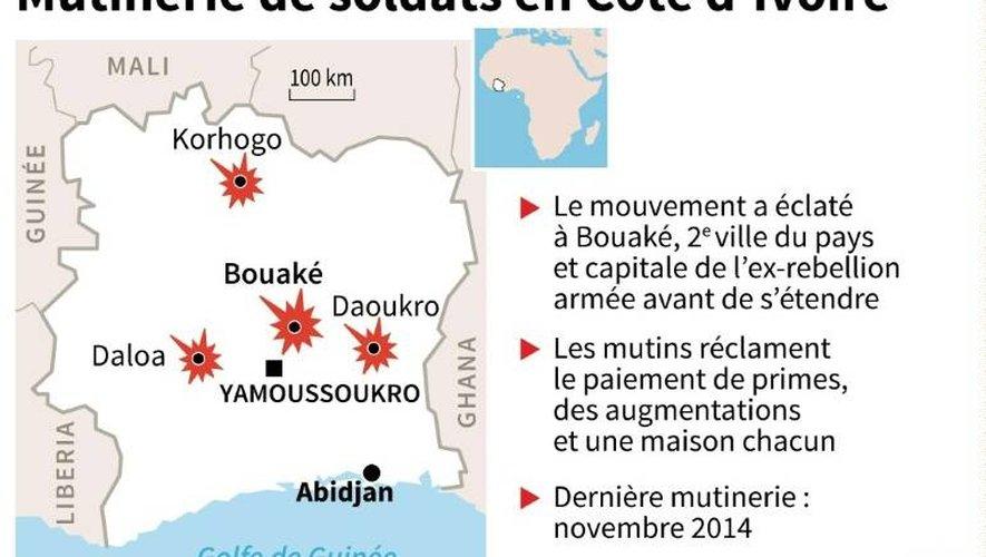 Mutinerie de soldats en Côte d'Ivoire