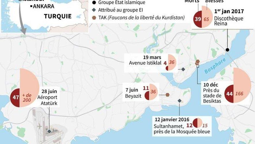 Un an d'attaques meurtrières à Istanbul