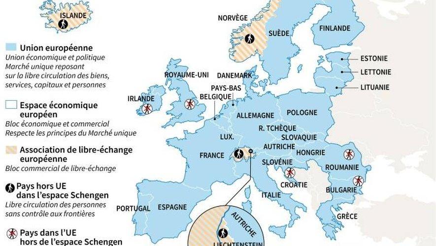 Les blocs européens