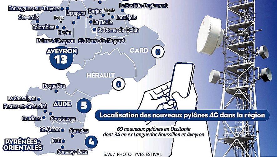 La carte des nouvelles implantations prévues en Occitanie montre que l'Aveyron, comme l'Aude, est au centre des préoccupations de l'action gouvernementale en matière de très haut débit. Notre département se verra doté de plus de la moitié des 21 nouveaux pylones 4G dont doit être dotée l'Occitanie.